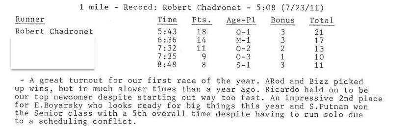 Norfolk Runners Club - Race Results - April 7, 2012